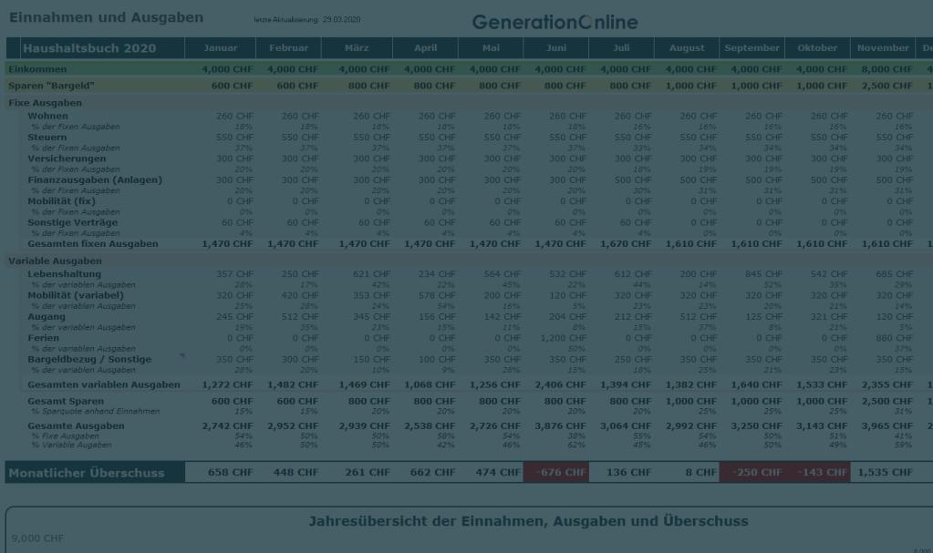 Haushaltsbuch Excel Vorlage Und Download Generationonline