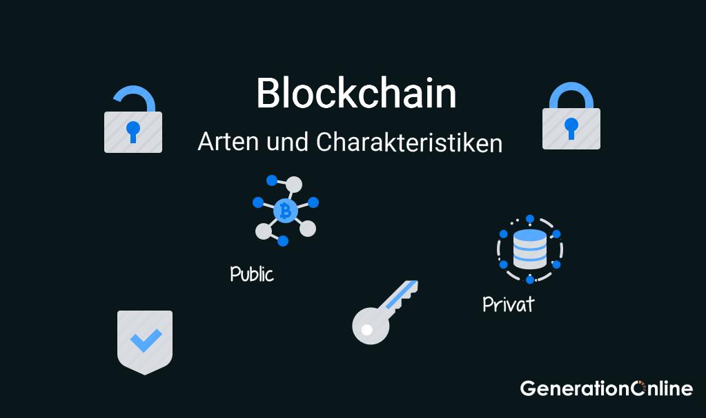 Blockchain verstehen – Arten und Charakteristiken