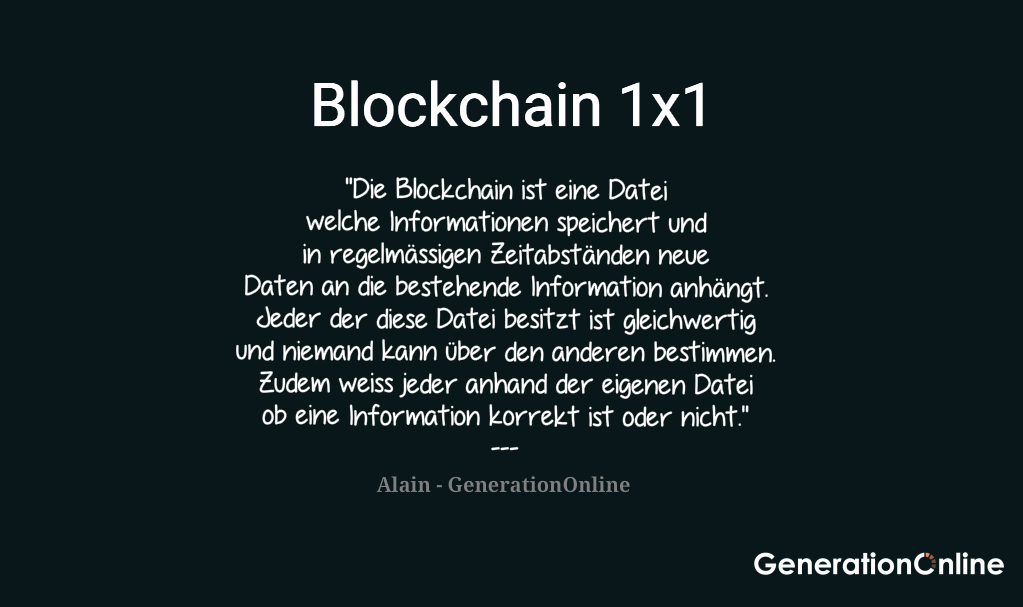 Blockchain 1x1 Definition Blockchain