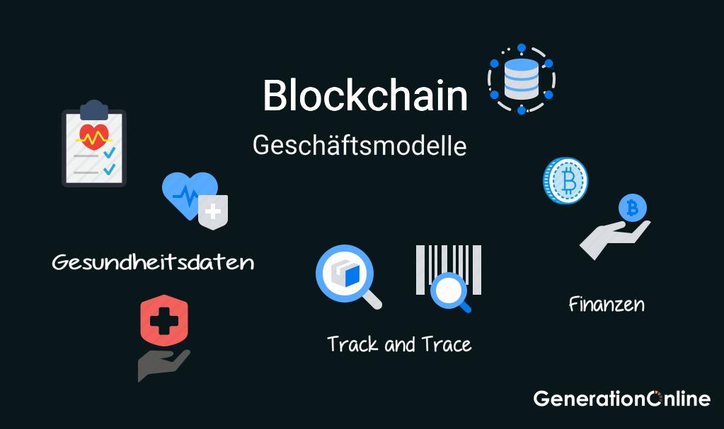 Blockchain Geschäftsmodelle