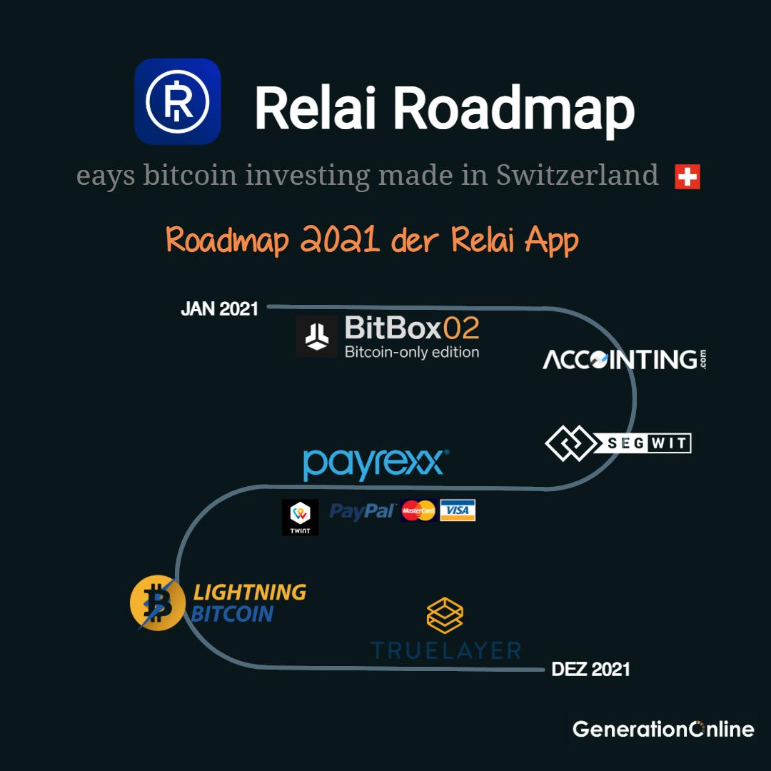 Relai Roadmap