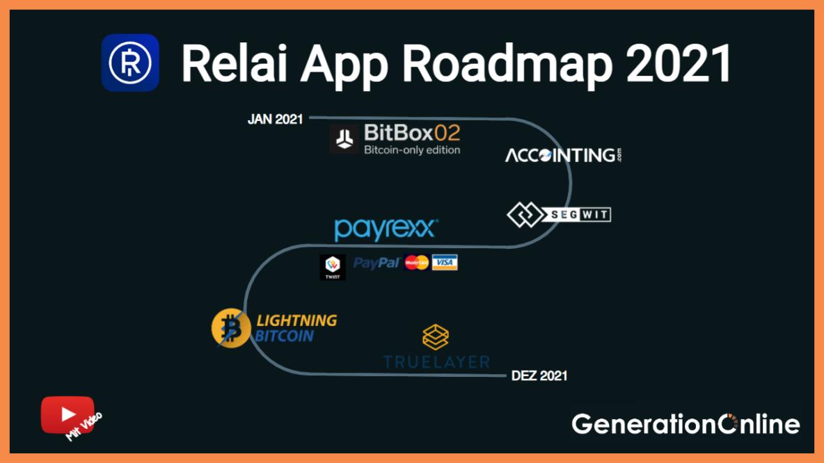 Roadmap 2021 Relai App